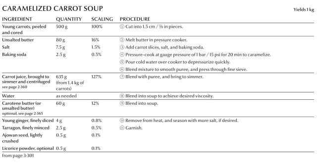 Caramelized-Carrot-Soup-recipe